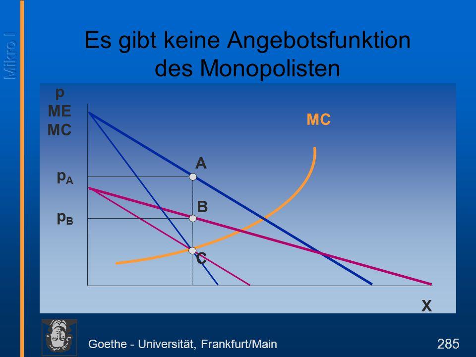 Goethe - Universität, Frankfurt/Main 285 X p ME MC MC A B C pApA pBpB Es gibt keine Angebotsfunktion des Monopolisten