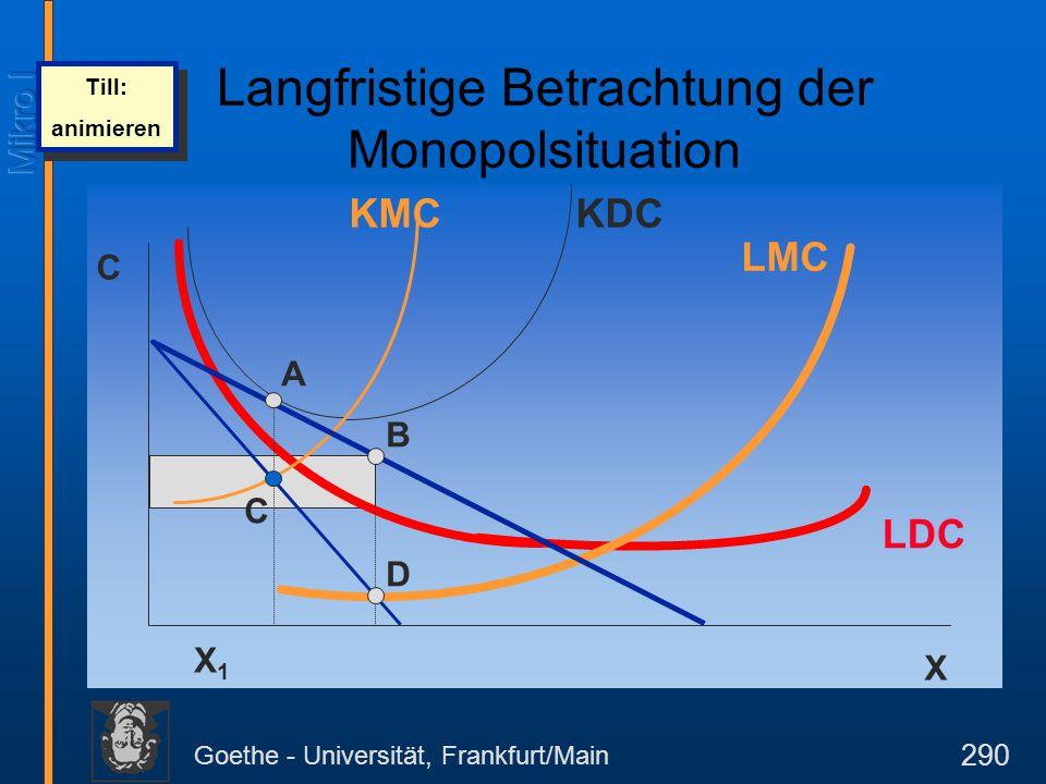 Goethe - Universität, Frankfurt/Main 290 C X KDC LDC KMC LMC X1X1 B C D A Langfristige Betrachtung der Monopolsituation Till: animieren Till: animiere