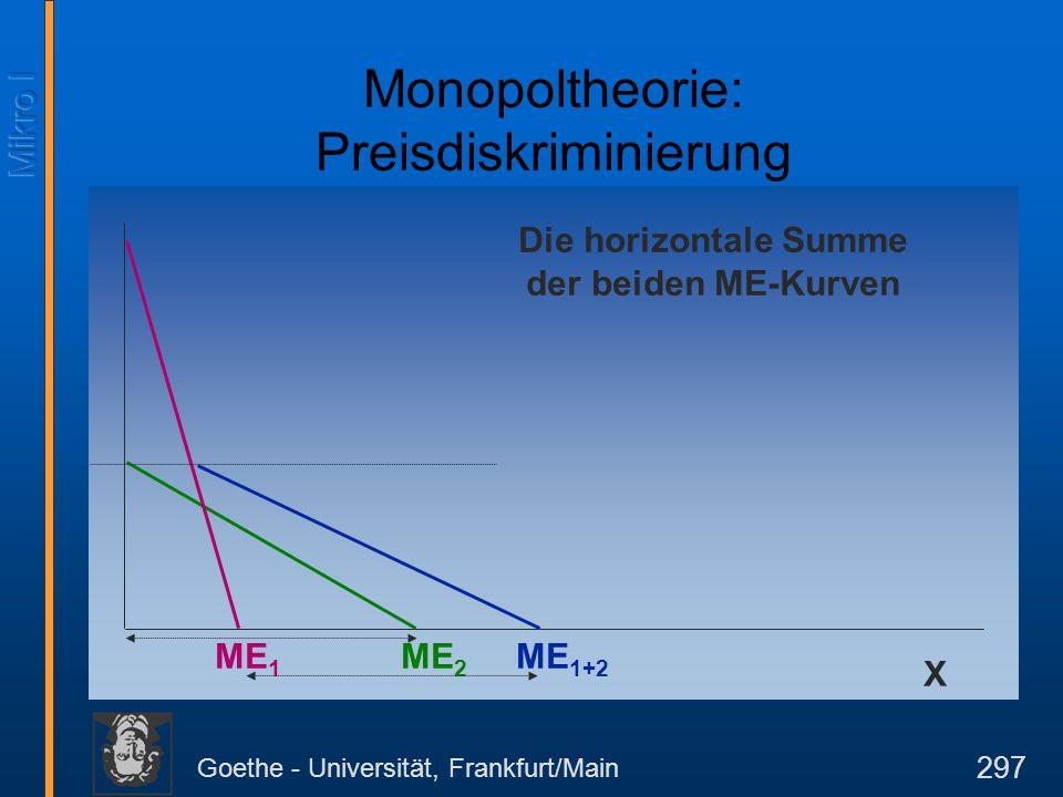 Goethe - Universität, Frankfurt/Main 297 X Die horizontale Summe der beiden ME-Kurven ME 2 ME 1 ME 1+2 Monopoltheorie: Preisdiskriminierung