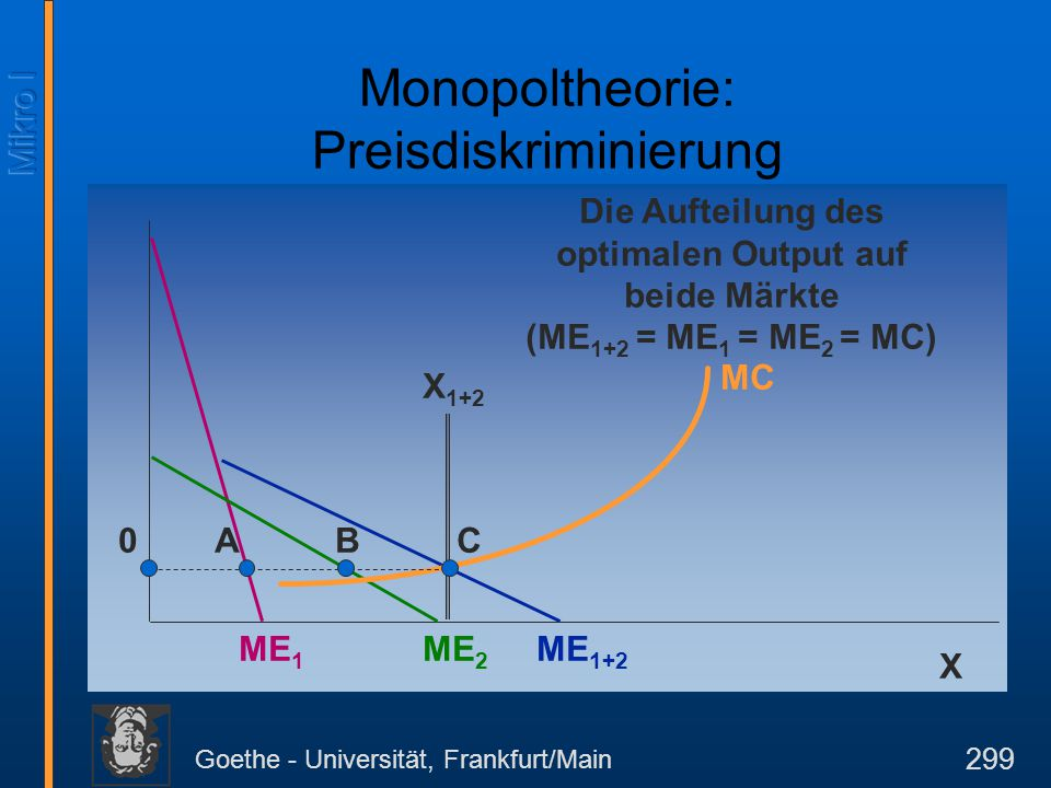 Goethe - Universität, Frankfurt/Main 299 X ME 2 ME 1 ME 1+2 MC Die Aufteilung des optimalen Output auf beide Märkte (ME 1+2 = ME 1 = ME 2 = MC) AB0 C