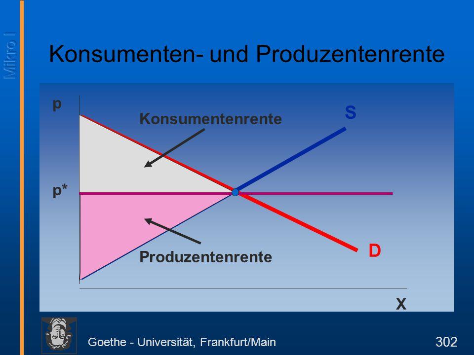 Goethe - Universität, Frankfurt/Main 302 X p S D Produzentenrente Konsumentenrente Konsumenten- und Produzentenrente p*