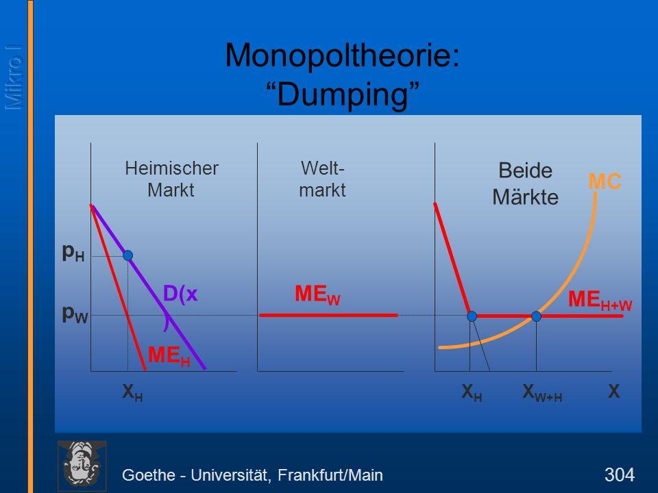Goethe - Universität, Frankfurt/Main 304 Heimischer Markt Welt- markt Beide Märkte ME H ME H+W pHpH pWpW MC ME W XXHXH X W+H XHXH D(x ) Monopoltheorie