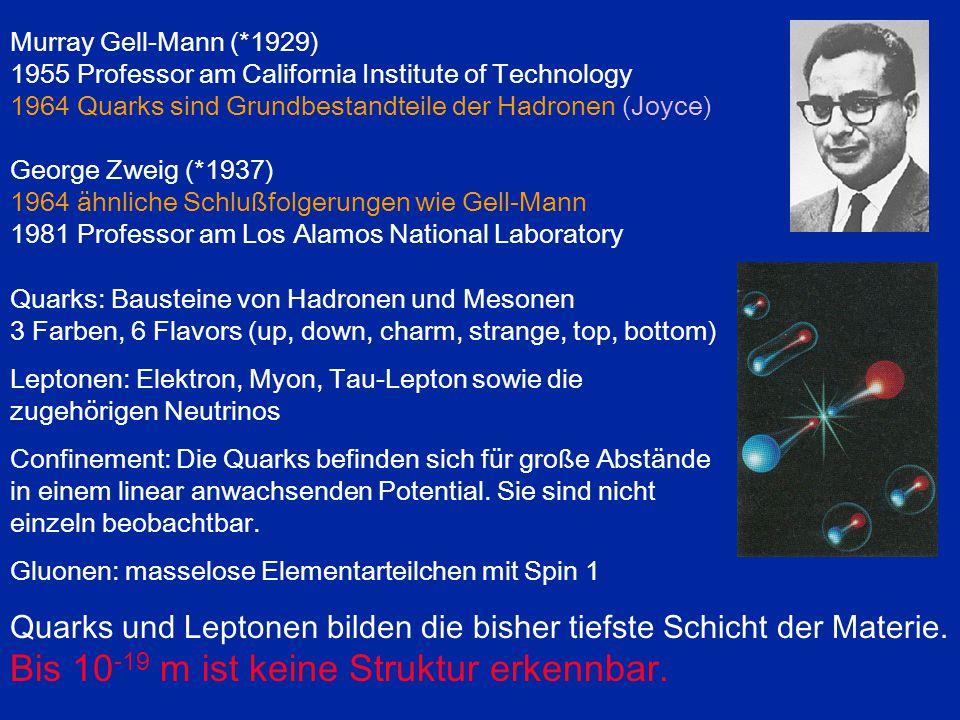 Murray Gell-Mann (*1929) 1955 Professor am California Institute of Technology 1964 Quarks sind Grundbestandteile der Hadronen (Joyce) George Zweig (*1937) 1964 ähnliche Schlußfolgerungen wie Gell-Mann 1981 Professor am Los Alamos National Laboratory Quarks: Bausteine von Hadronen und Mesonen 3 Farben, 6 Flavors (up, down, charm, strange, top, bottom) Leptonen: Elektron, Myon, Tau-Lepton sowie die zugehörigen Neutrinos Confinement: Die Quarks befinden sich für große Abstände in einem linear anwachsenden Potential.