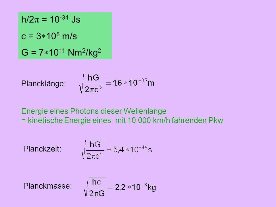 Plancklänge: Energie eines Photons dieser Wellenlänge = kinetische Energie eines mit 10 000 km/h fahrenden Pkw h/2  = 10 -34 Js c = 3  10 8 m/s G = 7  10 11 Nm 2 /kg 2 Planckzeit: Planckmasse:
