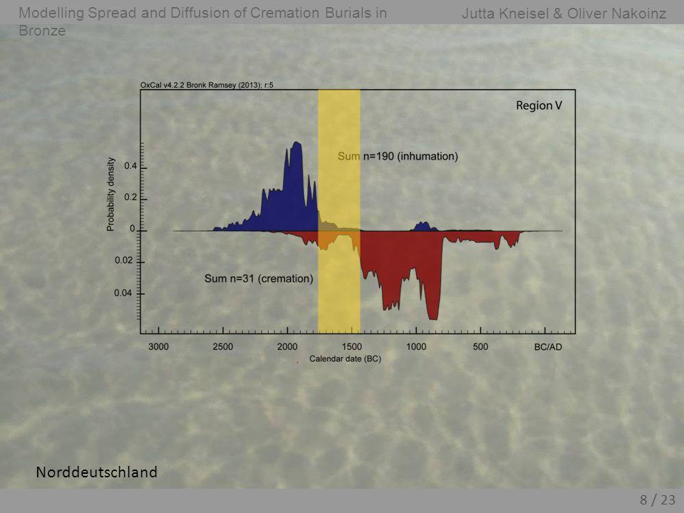 Jutta Kneisel & Oliver Nakoinz Modelling Spread and Diffusion of Cremation Burials in Bronze 9 / 23 Östliches Mitteleuropa, Polen