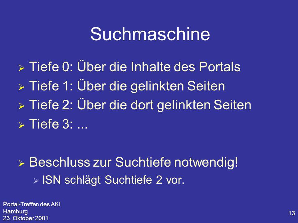 Portal-Treffen des AKI Hamburg 23. Oktober 2001 13 Suchmaschine  Tiefe 0: Über die Inhalte des Portals  Tiefe 1: Über die gelinkten Seiten  Tiefe 2