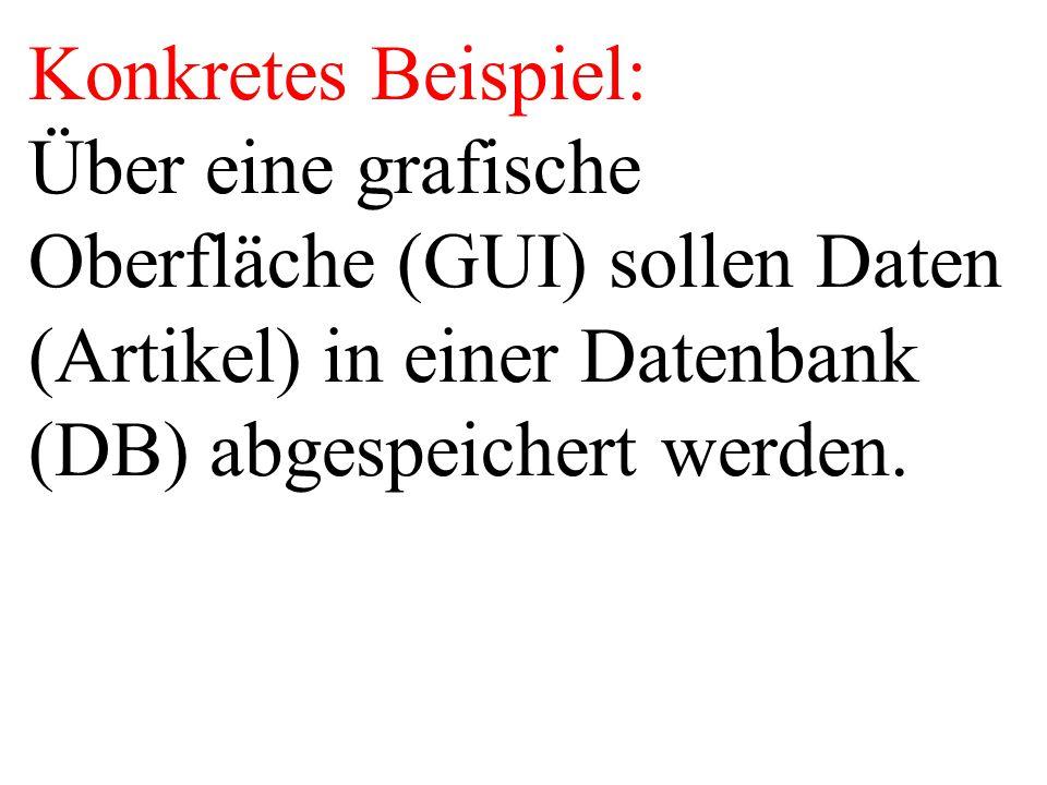 GUI-Klasse Fachklasse DB-Artikel DB-Zugriff Datenbank Startklasse Fachkonzept- Schicht GUI-Schicht Verbindungs- Schicht Datenhaltungs- Schicht Daneben gibt es noch die klassische Klasse Artikel, in der sich Bezeichnung, Preis, usw.