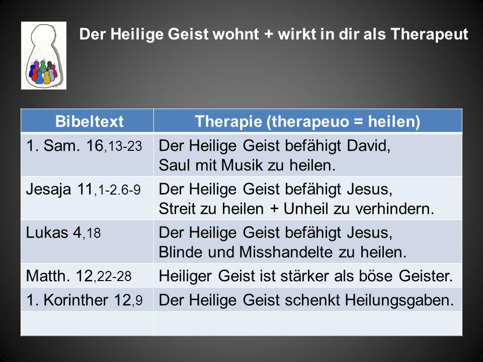 Der Heilige Geist wohnt + wirkt in dir als Therapeut BibeltextTherapie (therapeuo = heilen) 1.