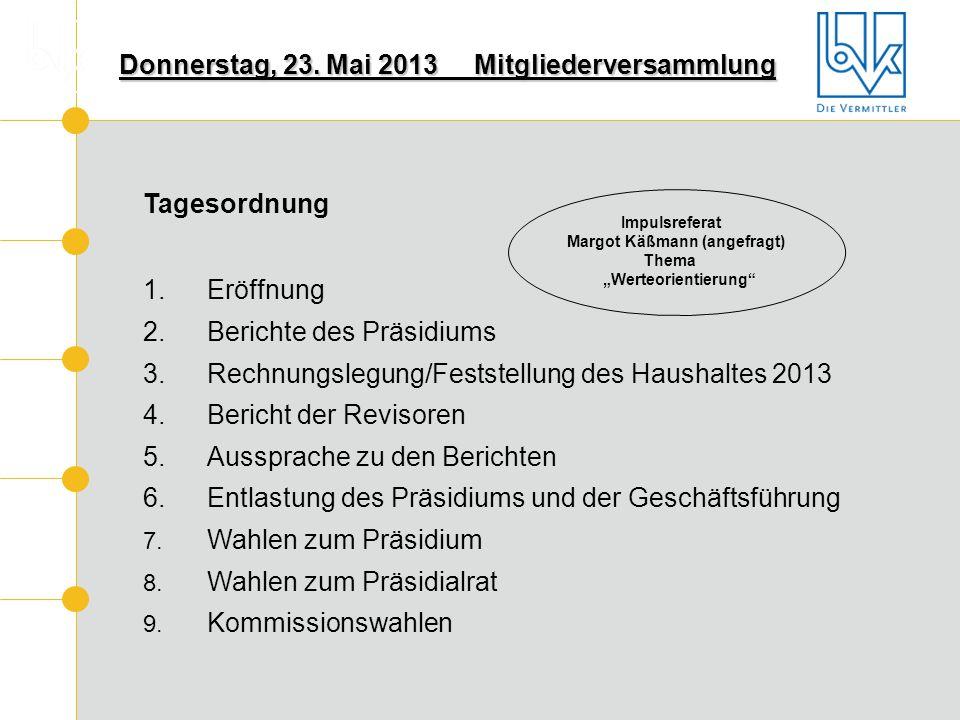 Donnerstag, 23. Mai 2013 Mitgliederversammlung Tagesordnung 1.Eröffnung 2.Berichte des Präsidiums 3.Rechnungslegung/Feststellung des Haushaltes 2013 4