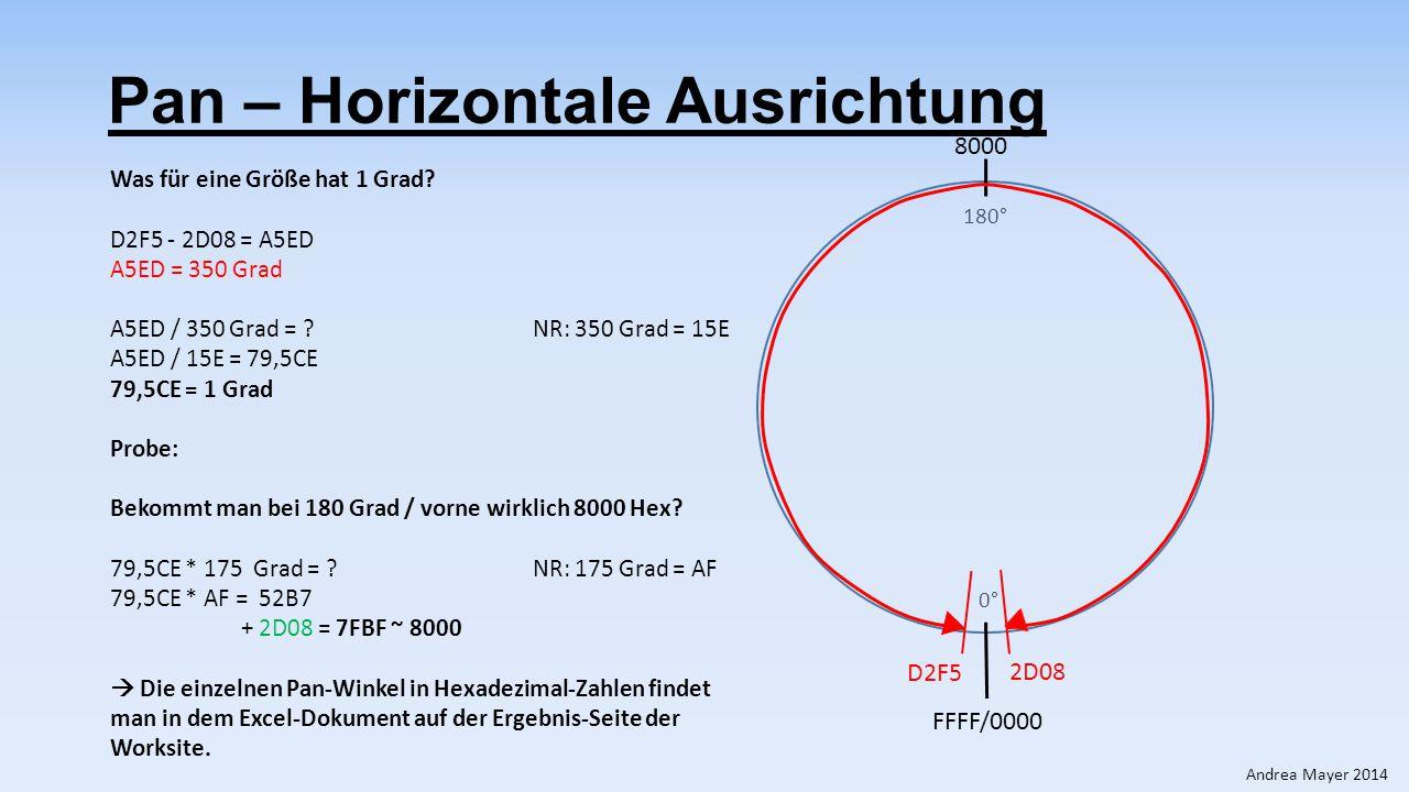 Pan – Horizontale Ausrichtung Andrea Mayer 2014 8000 2D08 D2F5 FFFF/0000 Was für eine Größe hat 1 Grad? D2F5 - 2D08 = A5ED A5ED = 350 Grad A5ED / 350