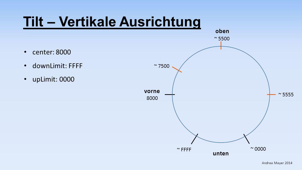 vorne 8000 Tilt – Vertikale Ausrichtung ~ 5500 oben unten ~ 5555 ~ 7500 ~ 0000 ~ FFFF center: 8000 downLimit: FFFF upLimit: 0000 Andrea Mayer 2014