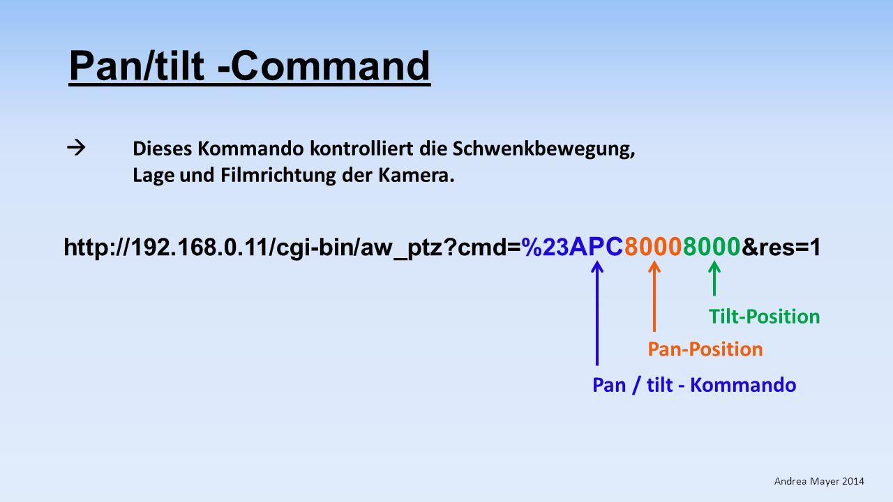 Pan/tilt -Command http://192.168.0.11/cgi-bin/aw_ptz?cmd=%23 APC80008000 &res=1 Tilt-Position Pan-Position Pan / tilt - Kommando  Dieses Kommando kon