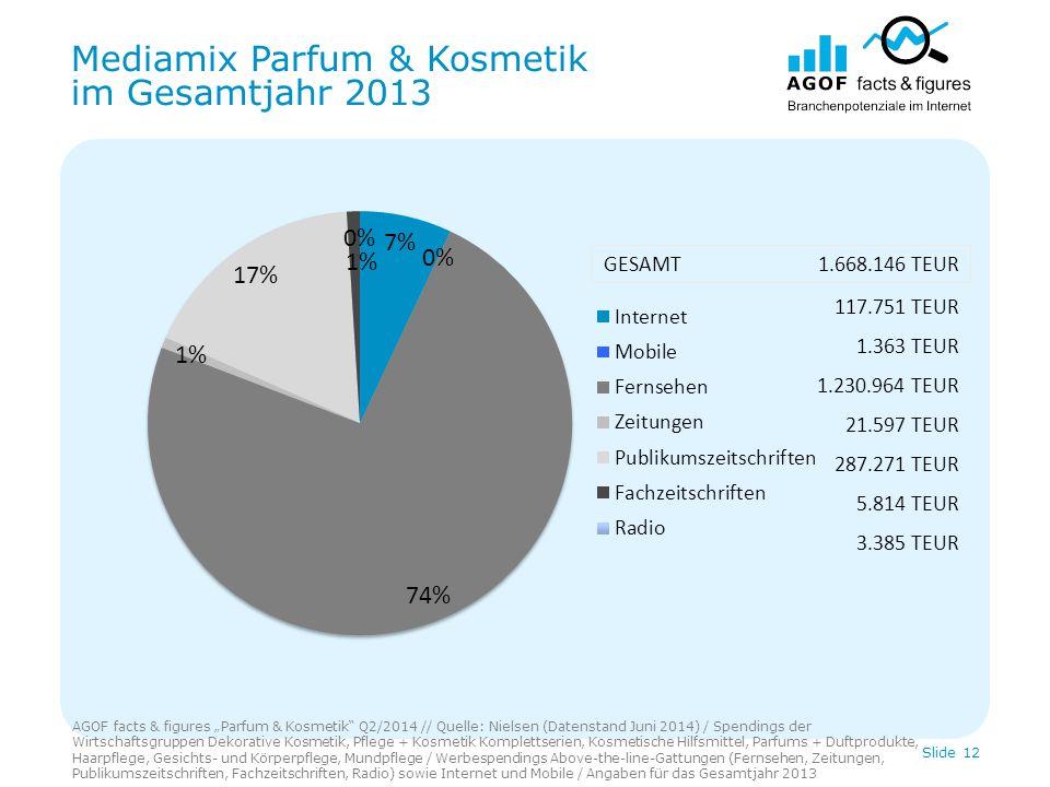 "Mediamix Parfum & Kosmetik im Gesamtjahr 2013 AGOF facts & figures ""Parfum & Kosmetik"" Q2/2014 // Quelle: Nielsen (Datenstand Juni 2014) / Spendings d"