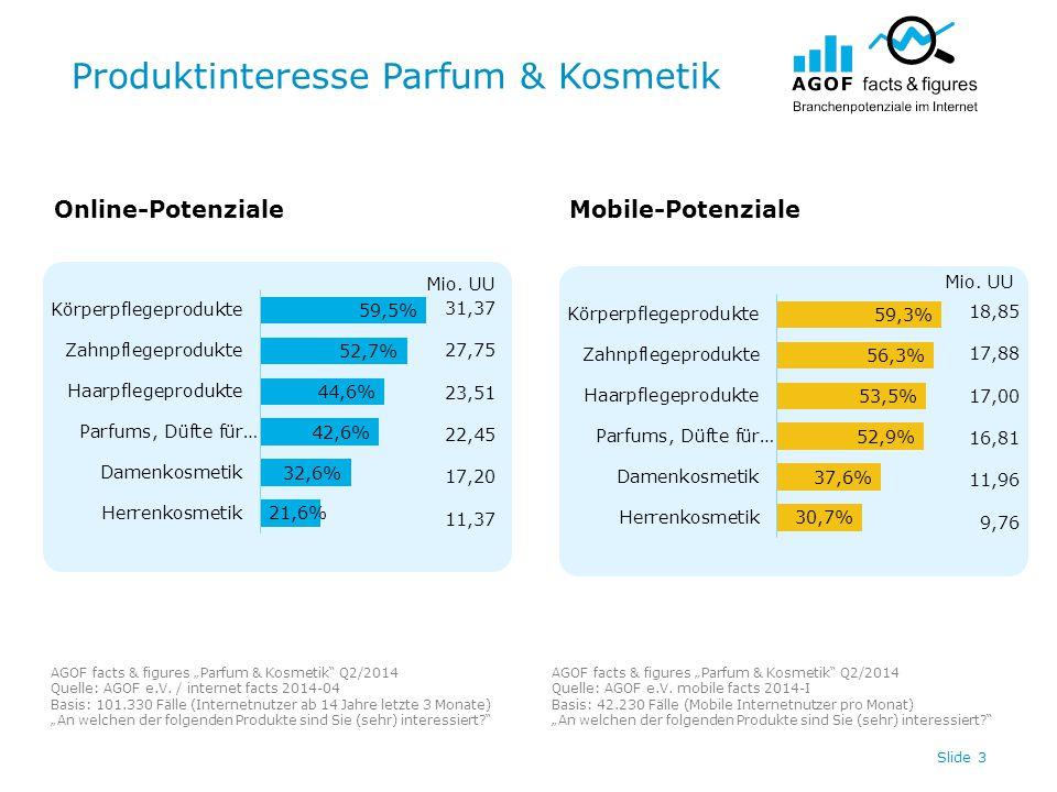 "Produktinteresse Parfum & Kosmetik Slide 3 Online-PotenzialeMobile-Potenziale AGOF facts & figures ""Parfum & Kosmetik"" Q2/2014 Quelle: AGOF e.V. / int"