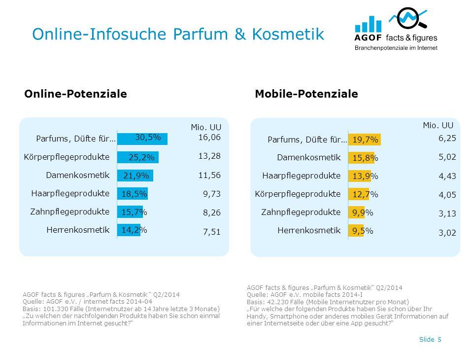 """Online-Infosuche Parfum & Kosmetik Slide 5 Online-PotenzialeMobile-Potenziale AGOF facts & figures """"Parfum & Kosmetik Q2/2014 Quelle: AGOF e.V."""