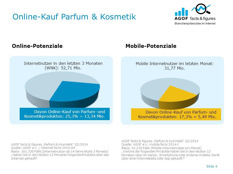 Online-Kauf Parfum & Kosmetik Slide 6 Internetnutzer in den letzten 3 Monaten (WNK): 52,71 Mio. Davon Online-Kauf von Parfum- und Kosmetikprodukten: 1