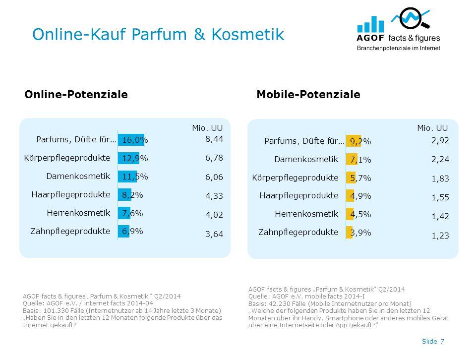 "Online-Kauf Parfum & Kosmetik Slide 7 Online-PotenzialeMobile-Potenziale AGOF facts & figures ""Parfum & Kosmetik "" Q2/2014 Quelle: AGOF e.V. / interne"