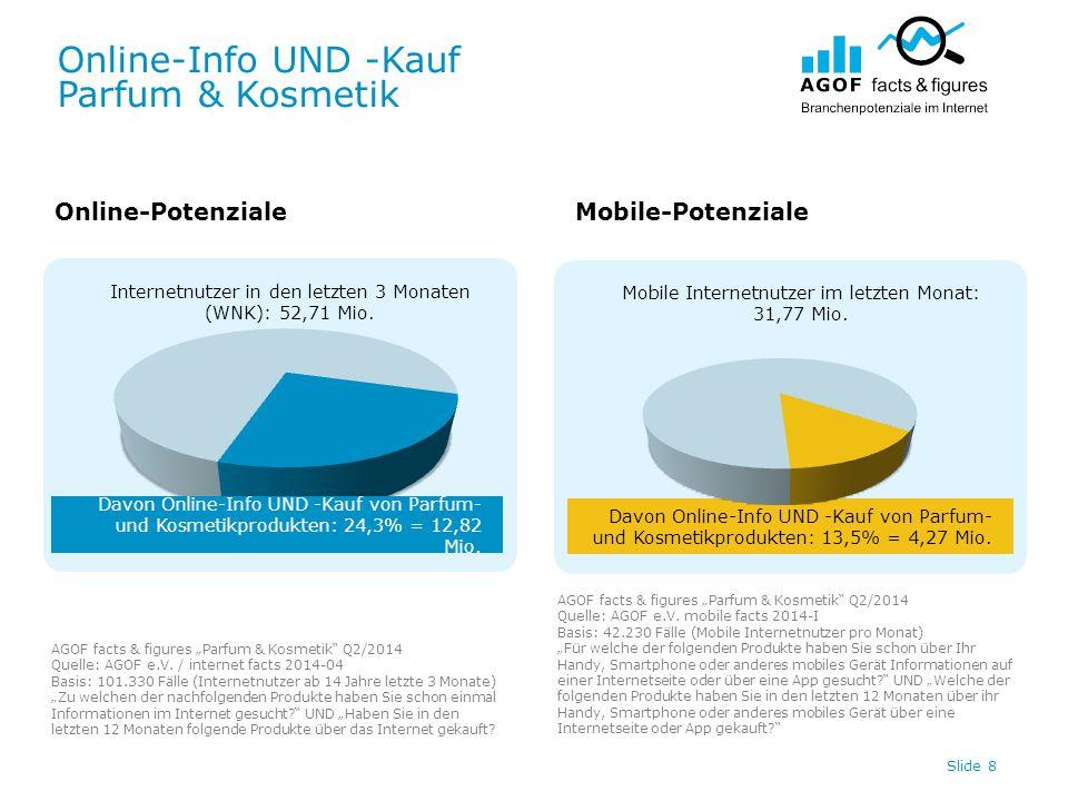 Online-Info UND -Kauf Parfum & Kosmetik Slide 8 Internetnutzer in den letzten 3 Monaten (WNK): 52,71 Mio. Davon Online-Info UND -Kauf von Parfum- und