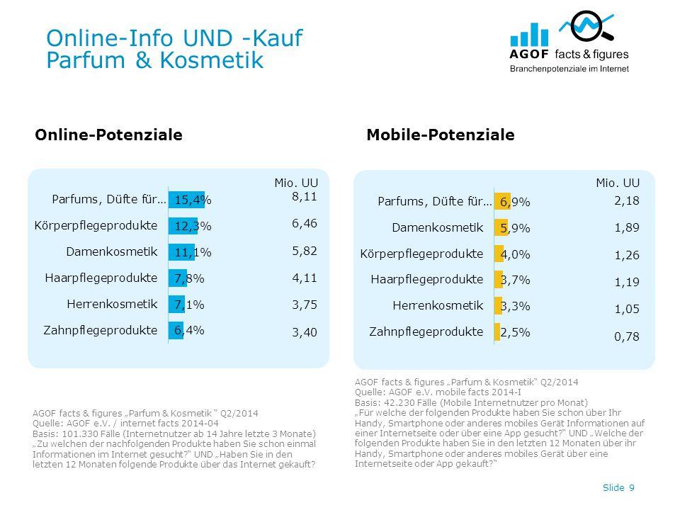 "Online-Info UND -Kauf Parfum & Kosmetik Slide 9 Online-PotenzialeMobile-Potenziale AGOF facts & figures ""Parfum & Kosmetik "" Q2/2014 Quelle: AGOF e.V."