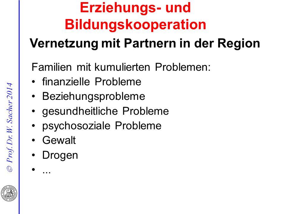  Prof. Dr. W. Sacher 2014 Familien mit kumulierten Problemen: finanzielle Probleme Beziehungsprobleme gesundheitliche Probleme psychosoziale Probleme