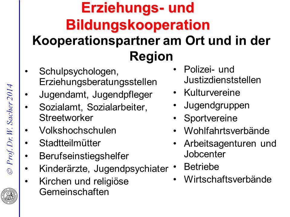  Prof. Dr. W. Sacher 2014 Kooperationspartner am Ort und in der Region Polizei- und Justizdienststellen Kulturvereine Jugendgruppen Sportvereine Wohl