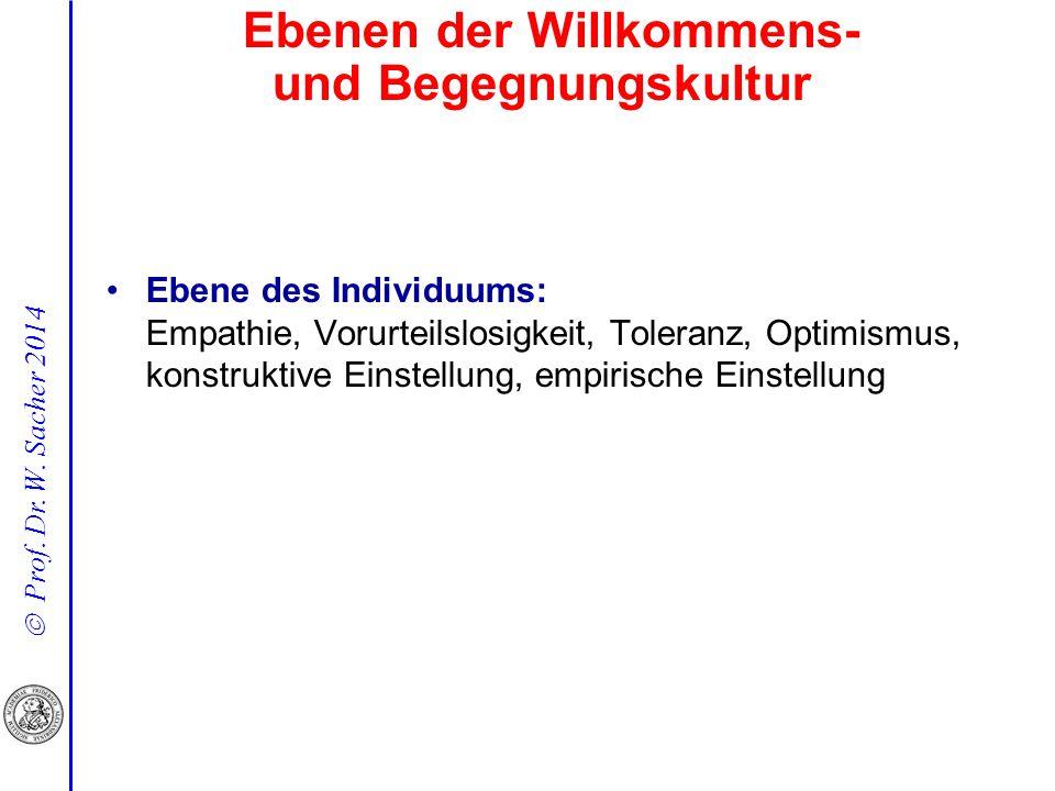  Prof. Dr. W. Sacher 2014 Ebene des Individuums: Empathie, Vorurteilslosigkeit, Toleranz, Optimismus, konstruktive Einstellung, empirische Einstellun