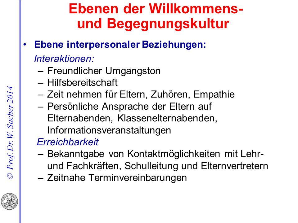  Prof. Dr. W. Sacher 2014 Ebene interpersonaler Beziehungen: Interaktionen: –Freundlicher Umgangston –Hilfsbereitschaft –Zeit nehmen für Eltern, Zuhö