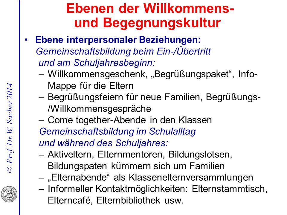  Prof. Dr. W. Sacher 2014 Ebene interpersonaler Beziehungen: Gemeinschaftsbildung beim Ein-/Übertritt und am Schuljahresbeginn: –Willkommensgeschenk,