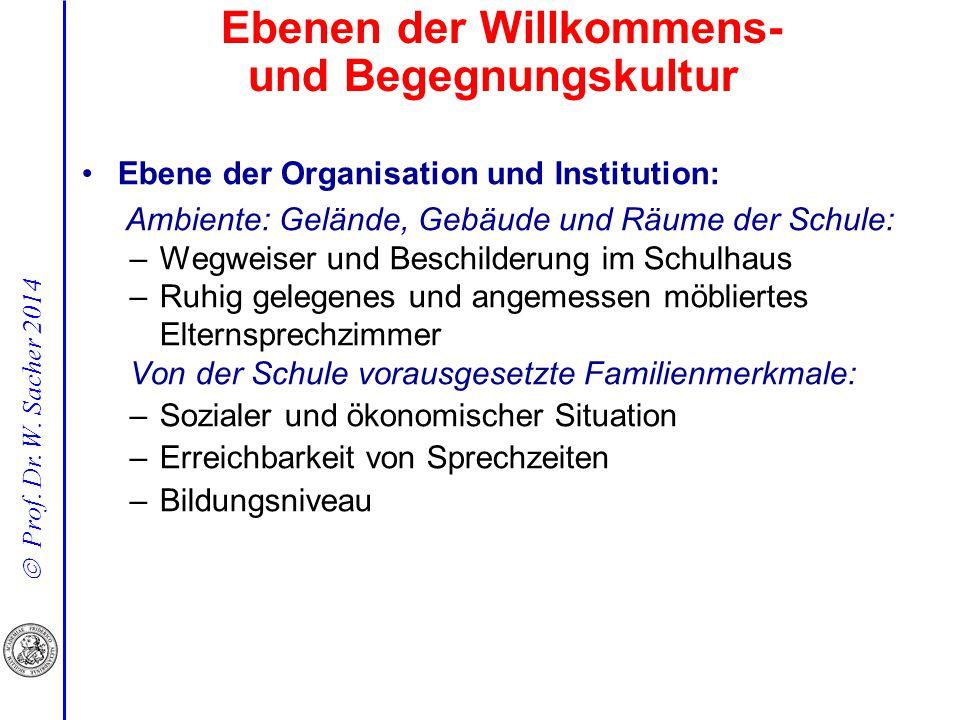  Prof. Dr. W. Sacher 2014 Ebene der Organisation und Institution: Ambiente: Gelände, Gebäude und Räume der Schule: –Wegweiser und Beschilderung im Sc