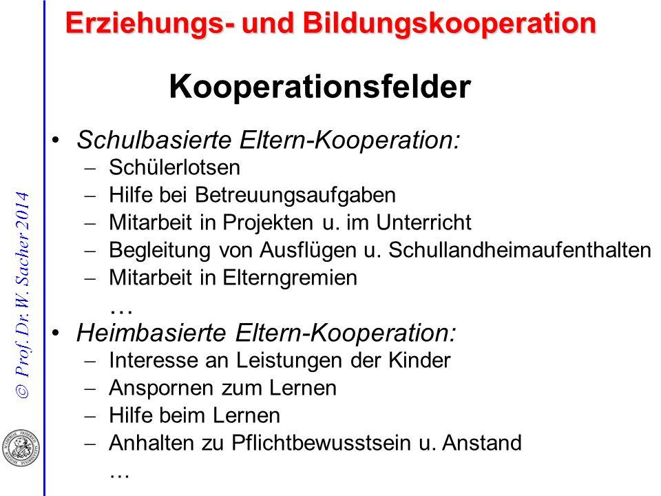  Prof. Dr. W. Sacher 2014 Kooperationsfelder Schulbasierte Eltern-Kooperation:  Schülerlotsen  Hilfe bei Betreuungsaufgaben  Mitarbeit in Projekte