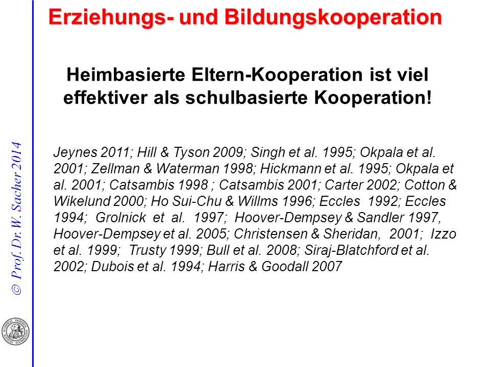  Prof. Dr. W. Sacher 2014 Heimbasierte Eltern-Kooperation ist viel effektiver als schulbasierte Kooperation! Erziehungs- und Bildungskooperation Jeyn
