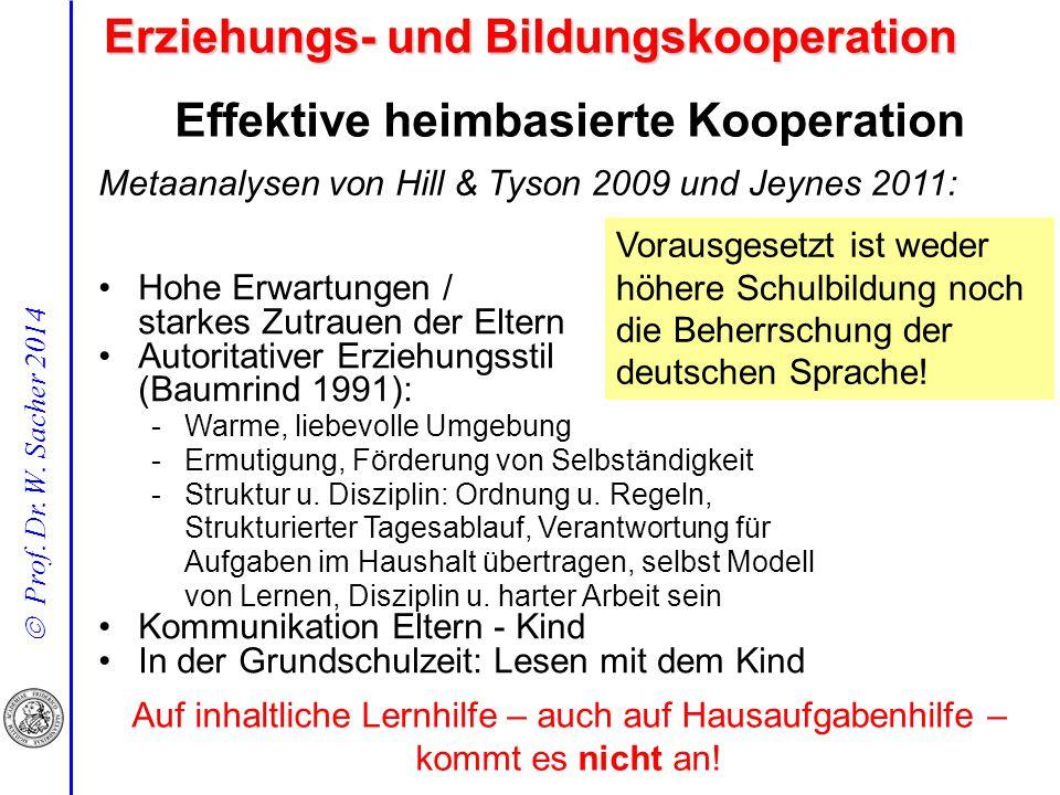  Prof. Dr. W. Sacher 2014 Effektive heimbasierte Kooperation Hohe Erwartungen / starkes Zutrauen der Eltern Autoritativer Erziehungsstil (Baumrind 19