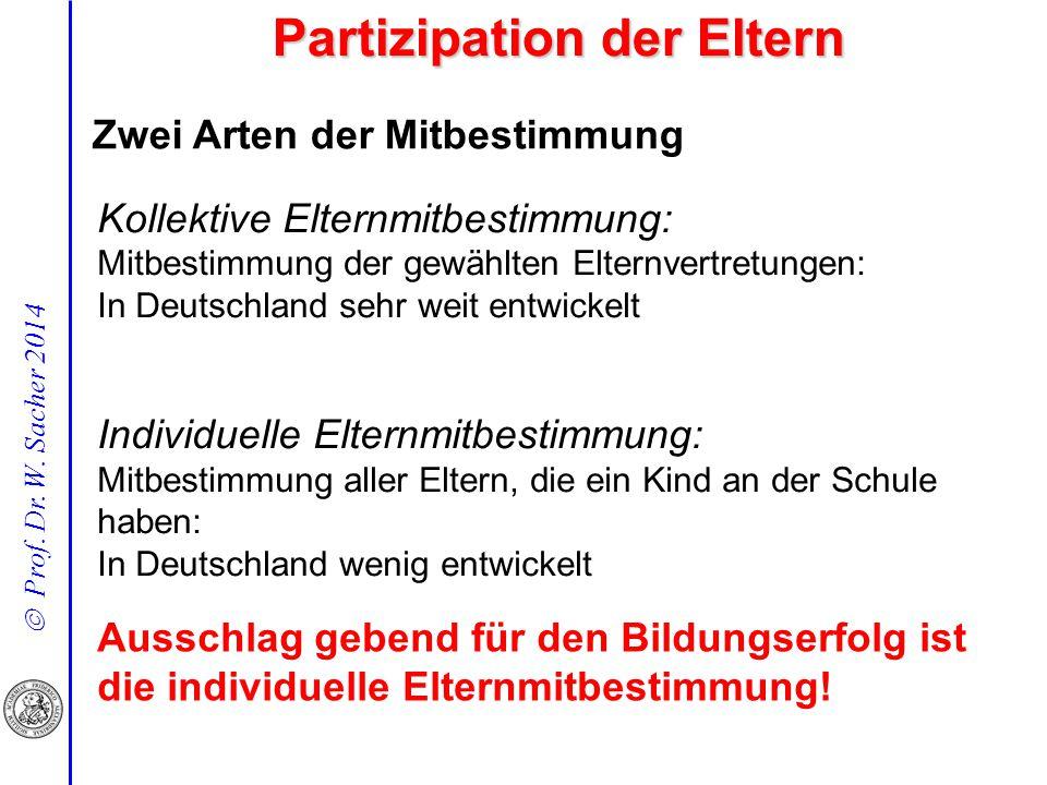  Prof. Dr. W. Sacher 2014 Kollektive Elternmitbestimmung: Mitbestimmung der gewählten Elternvertretungen: In Deutschland sehr weit entwickelt Individ