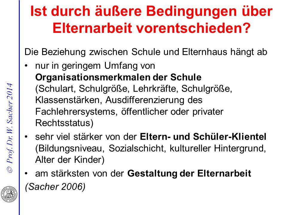  Prof. Dr. W. Sacher 2014 Die Beziehung zwischen Schule und Elternhaus hängt ab nur in geringem Umfang von Organisationsmerkmalen der Schule (Schular