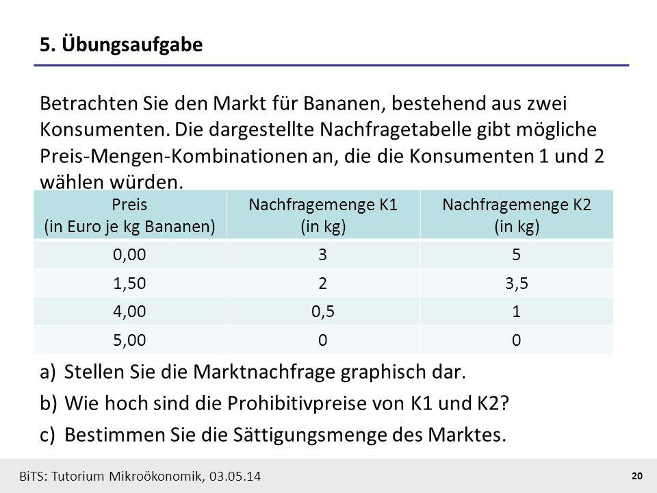 20 BiTS: Tutorium Mikroökonomik, 03.05.14 5. Übungsaufgabe Betrachten Sie den Markt für Bananen, bestehend aus zwei Konsumenten. Die dargestellte Nach