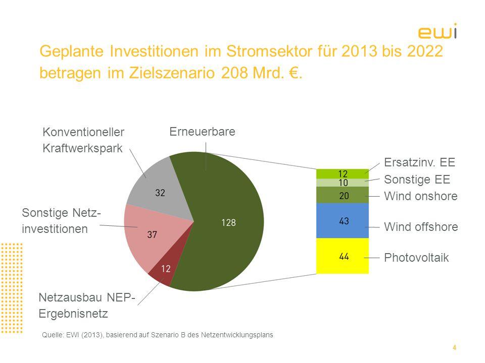 Festhalten an deutscher Preiszone führt kurz- und mittelfristig zu erheblichen Verzerrungen.