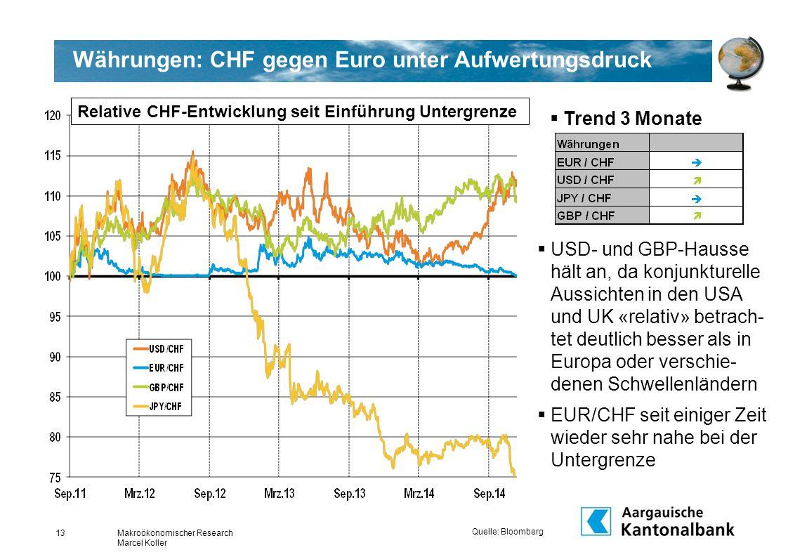 Währungen: CHF gegen Euro unter Aufwertungsdruck Quelle: Bloomberg  USD- und GBP-Hausse hält an, da konjunkturelle Aussichten in den USA und UK «rela
