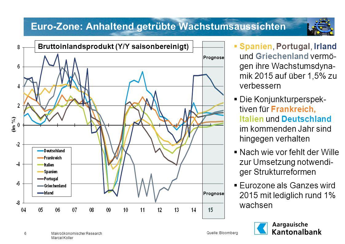 Schweiz: Wachstumsdelle, aber kein Einbruch Quelle: Bloomberg  Das KOF-Konjunktur- barometer nach jüngs- tem Rückgang wieder leicht zunehmend  Das Wachstum in den kommenden 6 bis 9 Mo- naten dürfte freundlich, aber unauffällig ausfallen  Das Konsumentenver- trauen verzeichnete hin- gegen im November einen deutlichen Rückgang  Primär schlechter wegen der Subindizes zu Arbeitsplatzsicherheit und Wirtschaftsentwicklung 7Makroökonomischer Research Marcel Koller