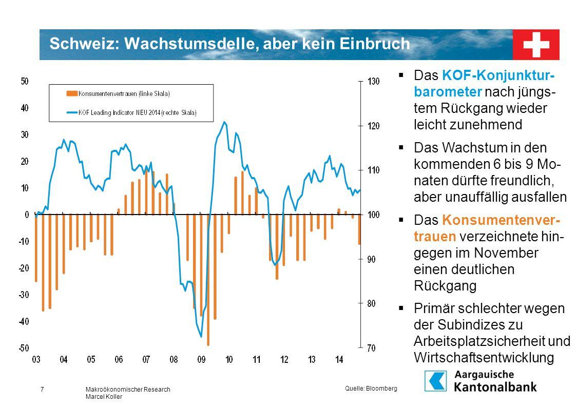 Schweiz: Wachstumsdelle, aber kein Einbruch Quelle: Bloomberg  Das KOF-Konjunktur- barometer nach jüngs- tem Rückgang wieder leicht zunehmend  Das W
