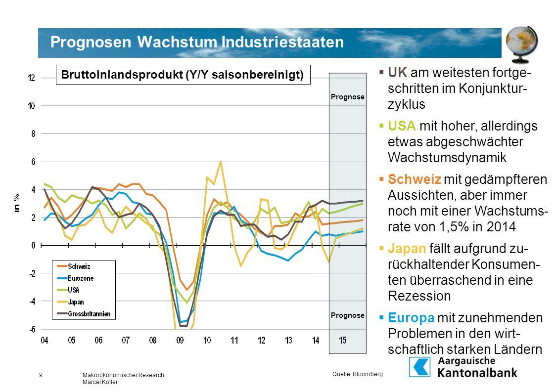  UK am weitesten fortge- schritten im Konjunktur- zyklus  USA mit hoher, allerdings etwas abgeschwächter Wachstumsdynamik  Schweiz mit gedämpfteren