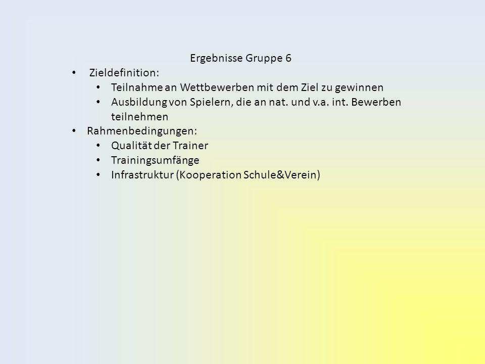 Ergebnisse Gruppe 6 Zieldefinition: Teilnahme an Wettbewerben mit dem Ziel zu gewinnen Ausbildung von Spielern, die an nat.