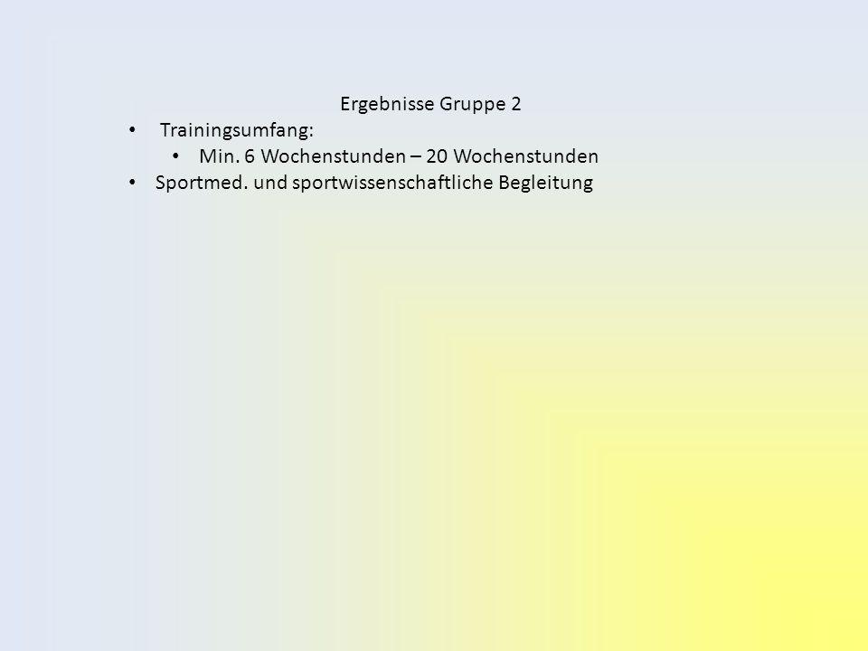 Ergebnisse Gruppe 2 Trainingsumfang: Min. 6 Wochenstunden – 20 Wochenstunden Sportmed.