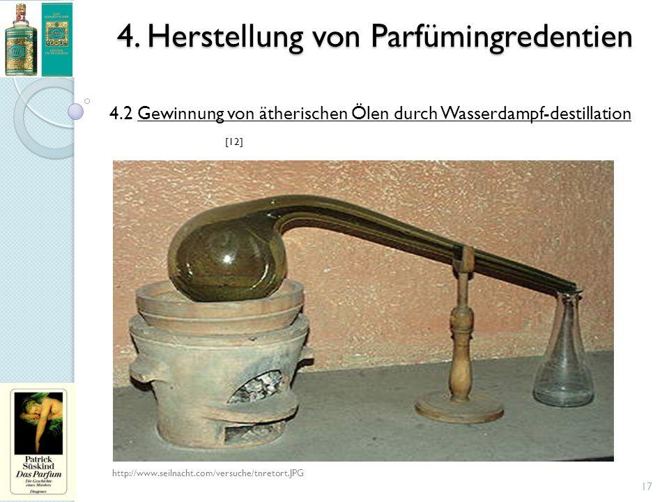 4. Herstellung von Parfümingredentien 17 4.2 Gewinnung von ätherischen Ölen durch Wasserdampf-destillation [12] http://www.seilnacht.com/versuche/tnre
