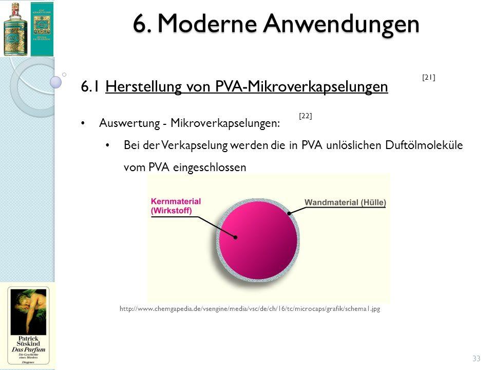 6. Moderne Anwendungen 33 6.1 Herstellung von PVA-Mikroverkapselungen Auswertung - Mikroverkapselungen: Bei der Verkapselung werden die in PVA unlösli