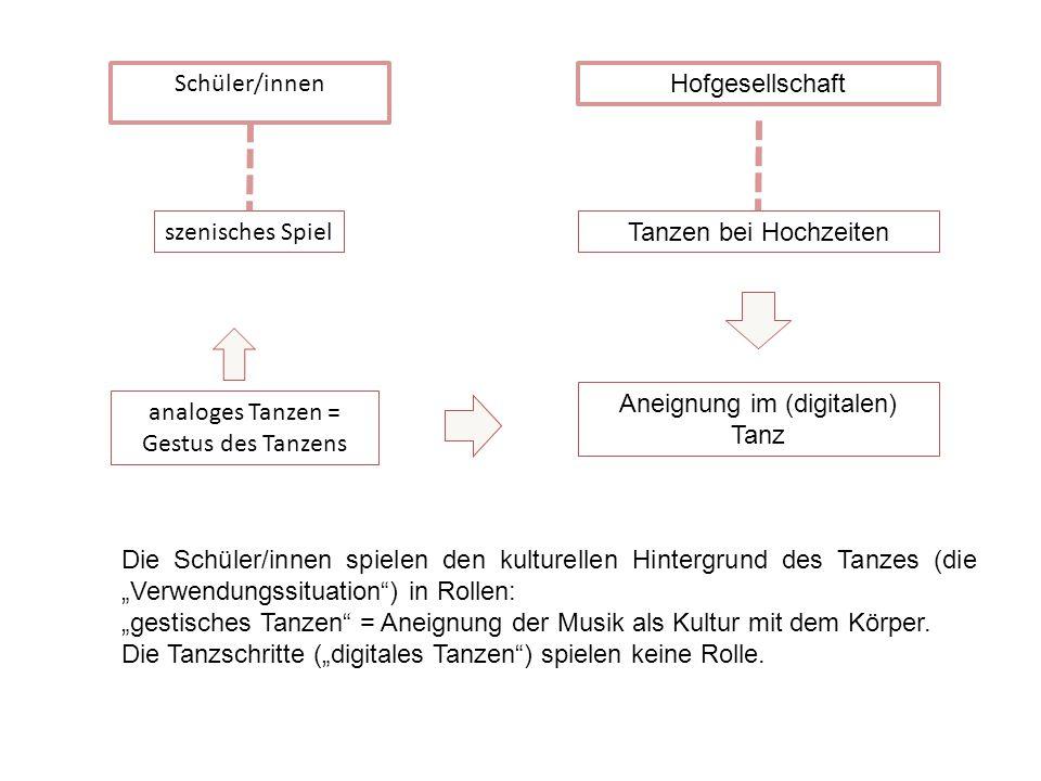 Schüler/innen Tanzen bei Hochzeiten Aneignung im (digitalen) Tanz Hofgesellschaft szenisches Spiel analoges Tanzen = Gestus des Tanzens Die Schüler/in