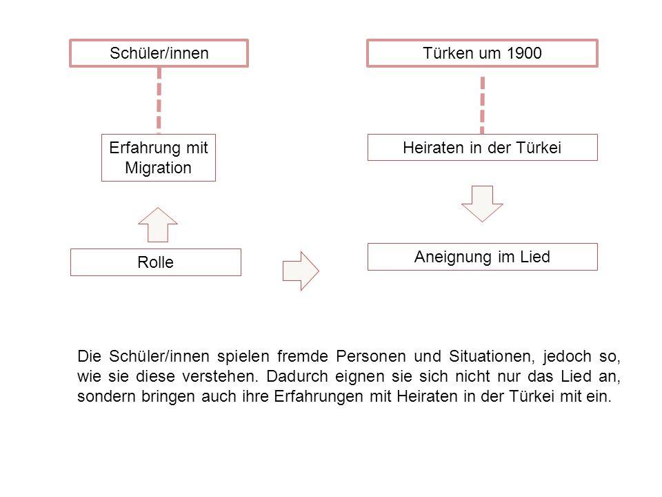 Schüler/innen Heiraten in der Türkei Aneignung im Lied Türken um 1900 Erfahrung mit Migration Rolle Die Schüler/innen spielen fremde Personen und Situ