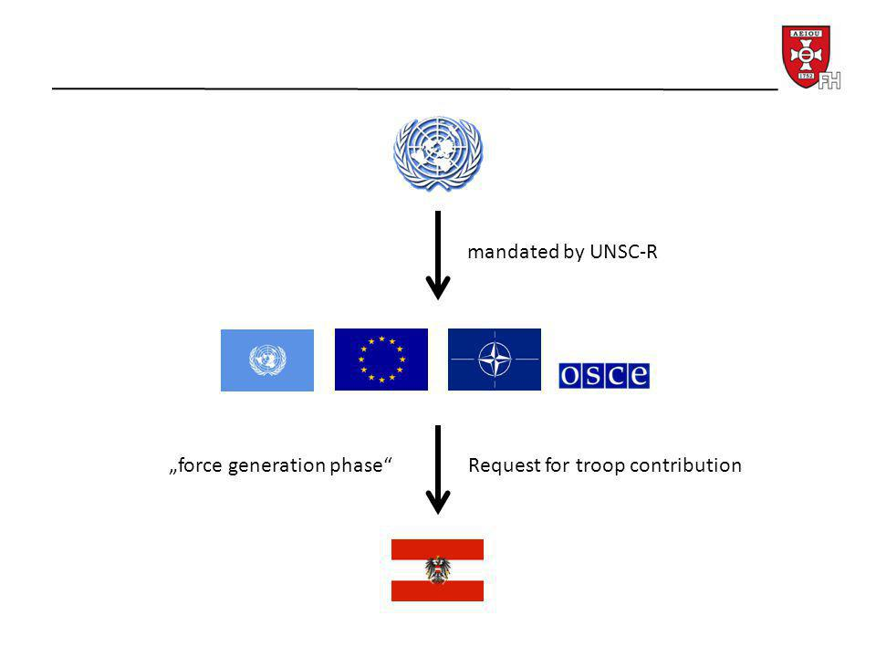 "mandated by UNSC-R Request for troop contribution ""force generation phase"