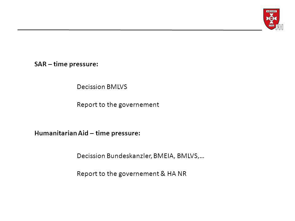 SAR – time pressure: Decission BMLVS Report to the governement Humanitarian Aid – time pressure: Decission Bundeskanzler, BMEIA, BMLVS,… Report to the governement & HA NR