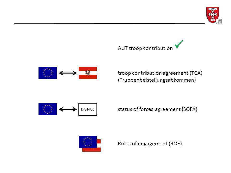 memorandum of understanding (MOU) technical agreement (TA)
