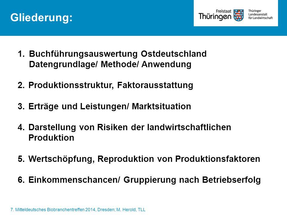 Gliederung: 1.Buchführungsauswertung Ostdeutschland Datengrundlage/ Methode/ Anwendung 2.Produktionsstruktur, Faktorausstattung 3.Erträge und Leistung